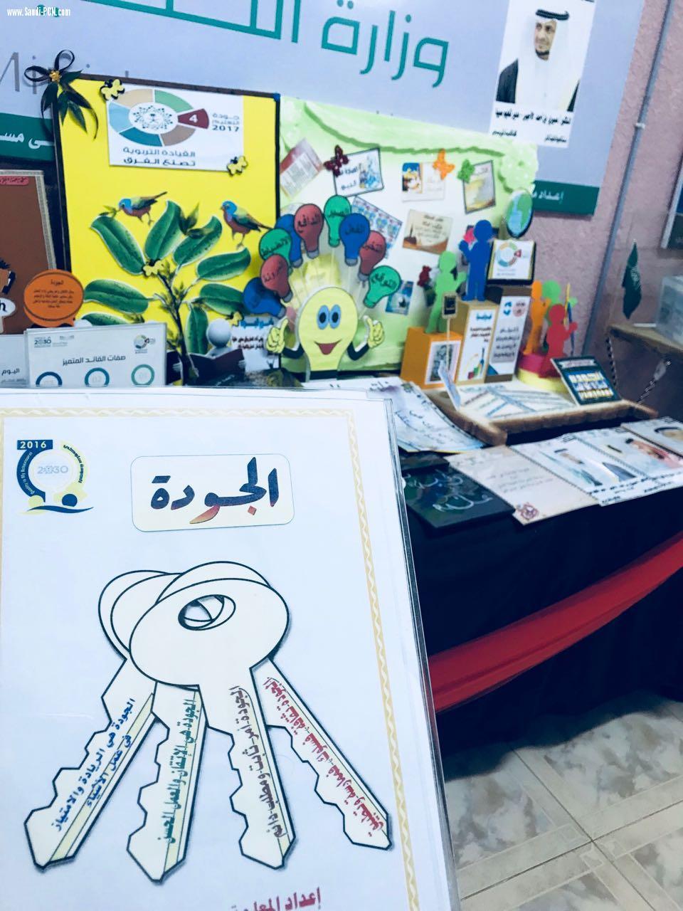 رسم عن جودة التعليم Feat